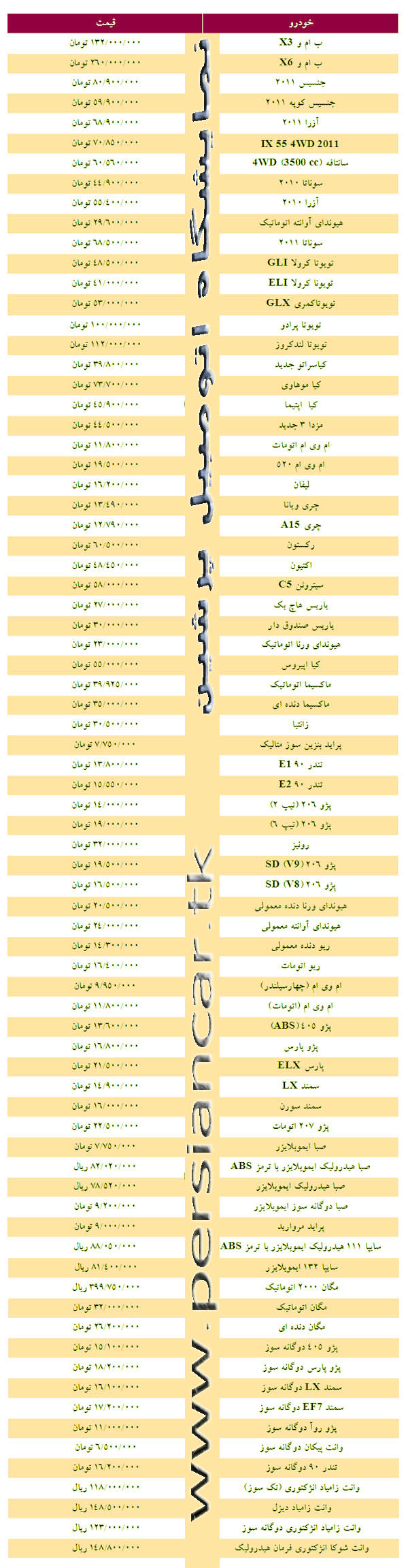 gheymate hyundai in iran